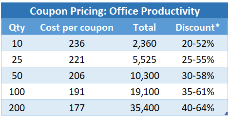 Office Productivity Group Coupon Pricing