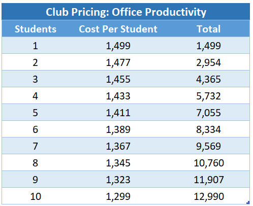 Office Productivity Club Pricing636956159937622436