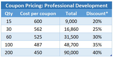 Professional Development Group Coupon Pricing