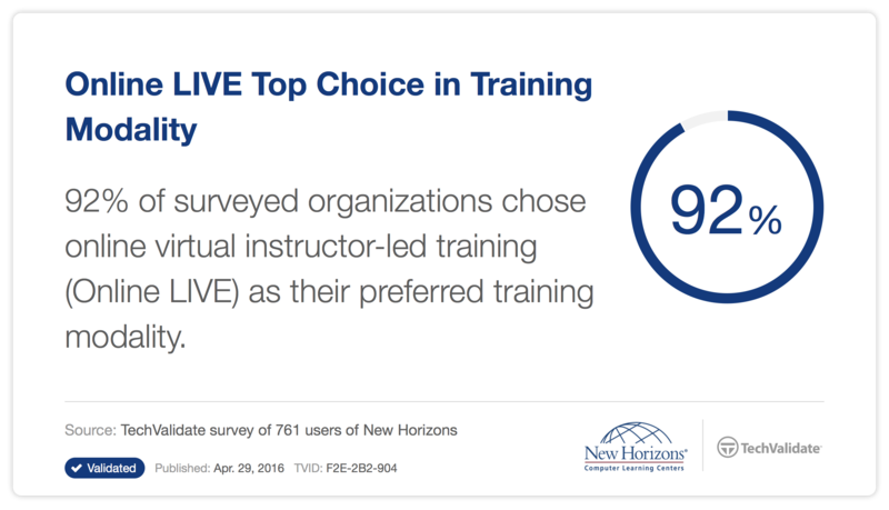 Online Live Training at New Horizons Knoxville | Chattanooga | Tri-Cities