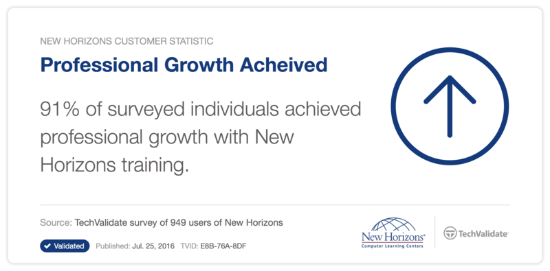 Achieve professional growth with CompTIA training at New Horizons Computer Learning Centers