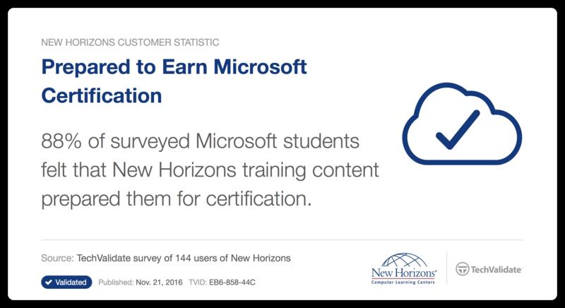 Free Microsoft Certification Exam Voucher Code 2018 Petsmart